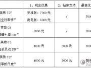 潍柴英致汽车5月火热促销,最高优惠0.7万元
