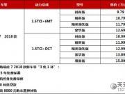 """瑞虎7 2018款携38项升级全新上市 """"3免1补""""诚意十足"""