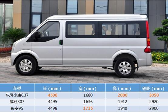 选车心经——不同价位都有哪些大空间微面值得选购? 汽车殿堂