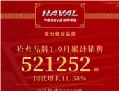 神车再破新纪录 哈弗H6收获第76枚销量冠军奖牌