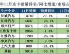 市占率高达40.1% 长城炮千人交车仪式轰动北京城